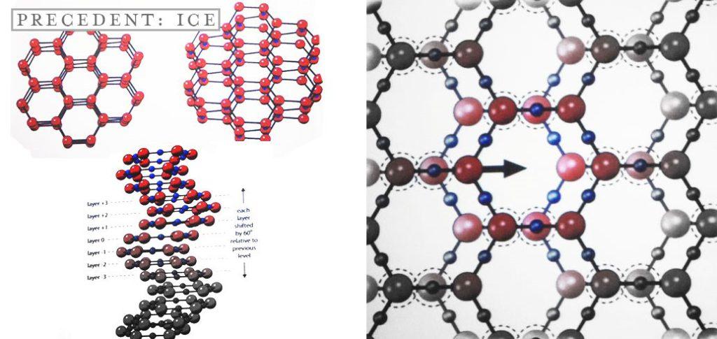 molecuul-druppel-vierde-fase-water-hydrofiel-aquapurica-waterfilter-water-watervitalisatie-water-zuiveren-drinkwater-filteren-filter-filtratie-waterfiltratie-waterbehandeling-omgekeerde