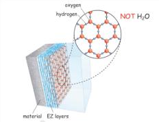 molecuul-water-vierde-fase-water-hydrofiel-aquapurica-waterfilter-water-watervitalisatie-water-zuiveren-drinkwater-filteren-filter-filtratie-waterfiltratie-waterbehandeling-omgekeerde